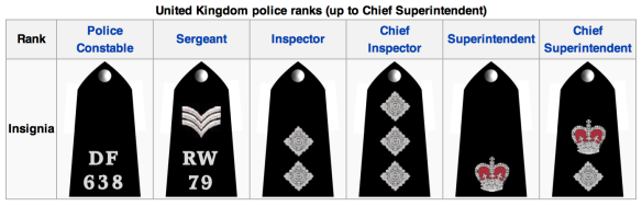 Wikipedia table of rankings