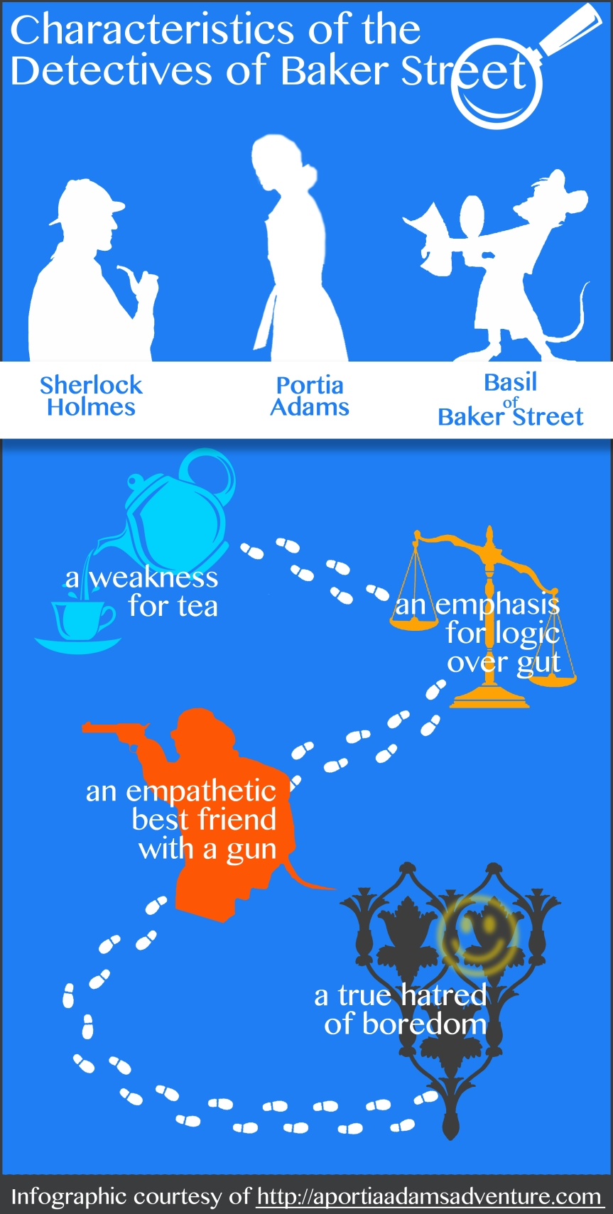 [INFOGRAPHIC] Characteristics of the detectives of Baker Street