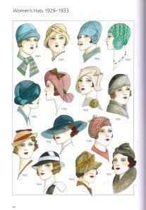 John Peacock. Fashion Accessories.Thames and Hudson, Ltd. 2000. p. 58