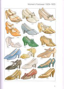 John Peacock. Fashion Accessories.Thames and Hudson, Ltd. 2000. p. 65