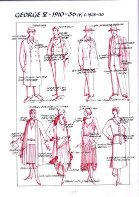 1928-1930. John Peacock. Costume 1066-1990s. Thames and Hudson Ltd., London. 1986 and 1994. p.116.